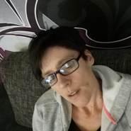 andrear610708's profile photo