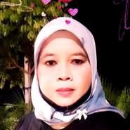 vivov27's profile photo