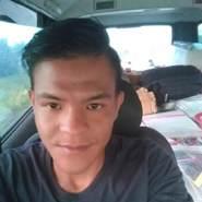 govinda95996's profile photo