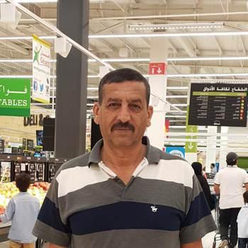 mhmdkh603884_Al Janubiyah_Alleenstaand_Man