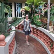isabel1957's profile photo