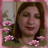 paraskevih's profile photo