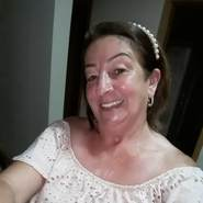 iness86's profile photo