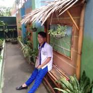 mingg90's profile photo