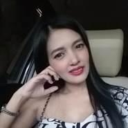 useravgih71's profile photo