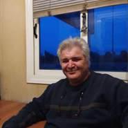georger473143's profile photo
