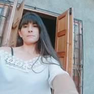carolinas960473's profile photo