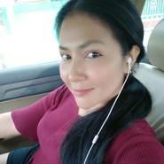 user_bo31742's profile photo
