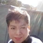 bnuih23's profile photo