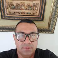 aicardov201540's profile photo