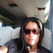 yohaguerra's profile photo