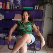 teresinhat678283's profile photo