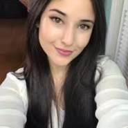 loas524's profile photo