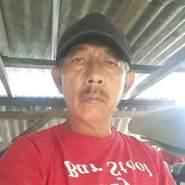 wahyuw678048's profile photo