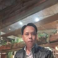 duongh387140's profile photo