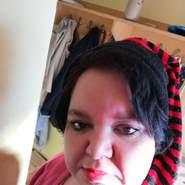 romana282's profile photo