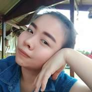 surangs4's profile photo