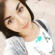 nika12n's profile photo