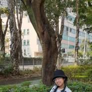 sisia194160's profile photo