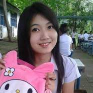 tespongt's profile photo
