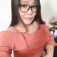 maricelt681216's profile photo