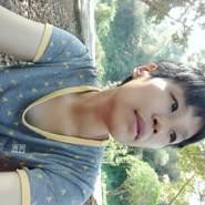 mint222852's profile photo