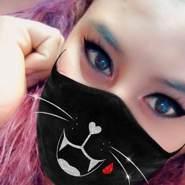 roxana464860's profile photo