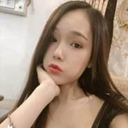 mim9091's profile photo