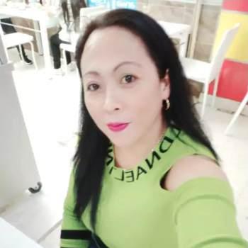 jemalyno_Al Farwaniyah_Single_Female
