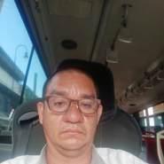 luise628558's profile photo