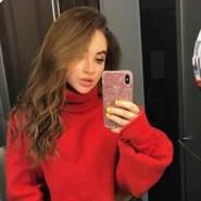 anna988410's profile photo