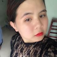 thuyn965673's profile photo