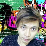 zhenzhu4's profile photo