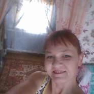 nadejdak854686's profile photo