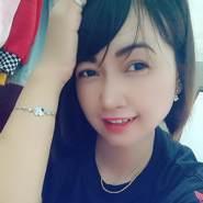anikn42's profile photo
