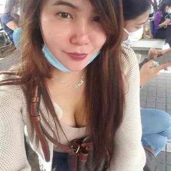 janetm797477_Hong Kong_Single_Female
