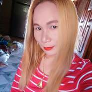 peung09's profile photo