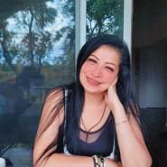 Camilacot's profile photo