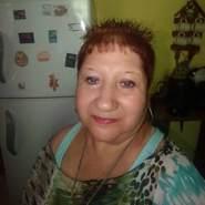 lidiap800277's profile photo