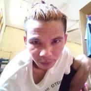 dhanye383068's profile photo