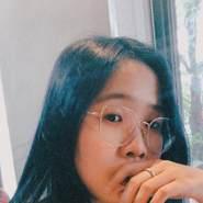 minhn399121's profile photo