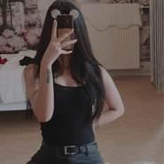 nrmynaa781481's profile photo