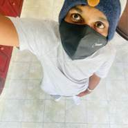 aoki666's profile photo