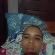 miguelfuytjig's profile photo