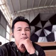 aroonc290147's profile photo