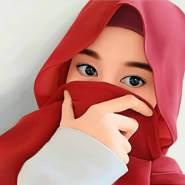 Feeroh's profile photo