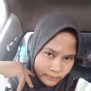 mohdh225084's profile photo