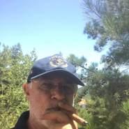 giorgoss205987's profile photo
