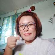 tinisyg's profile photo