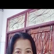 tes943's profile photo